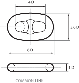 Stud link chain cable Common Link
